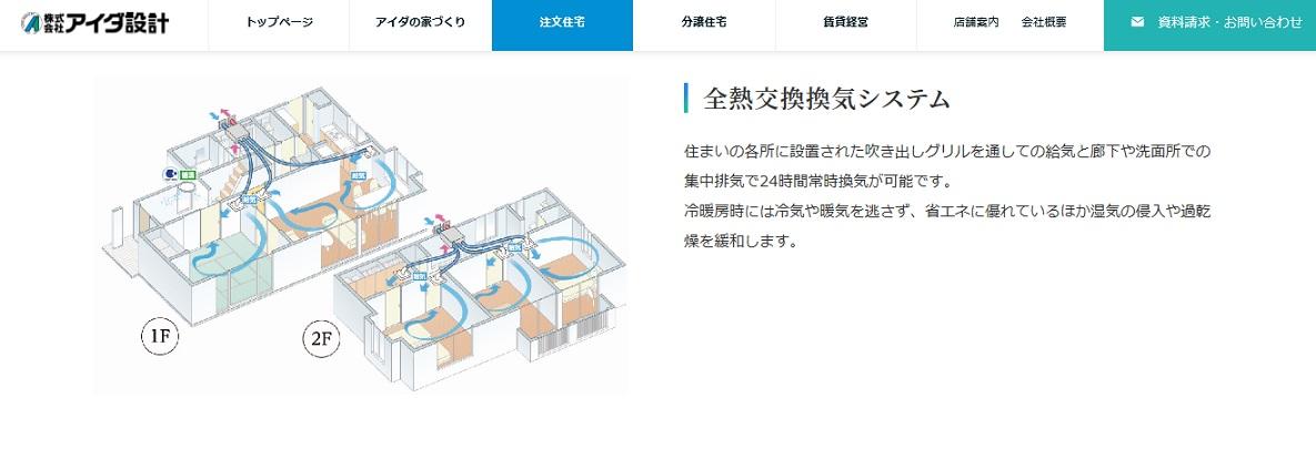 アイダ設計 公式サイト ブラーボコンフォート解説ページ 全熱交換換気システム