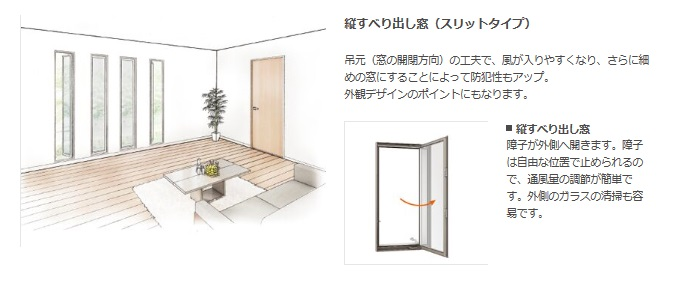 LIXIL 公式サイト お部屋に合わせた窓選び