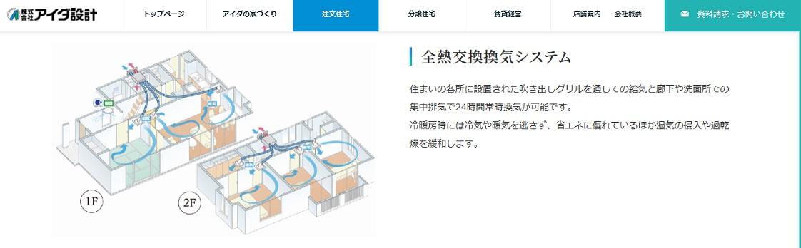 アイダ設計 公式サイト ブラーボコンフォート 全熱交換換気システムの説明
