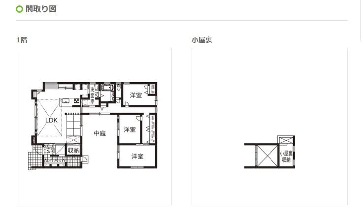 SUUMO アキュラホームの実例 【2000万円台/35坪/間取り図有】開放的な吹き抜けリビングに中庭、子育て・家事動線にもこだわった平屋 間取り図