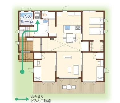 アイフルホーム姫路店 公式サイト AYA「どろんこ導線がある間取り」