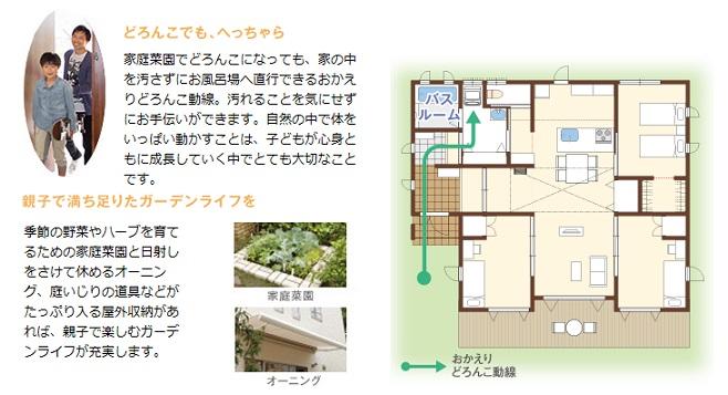 アイフルホーム AYA Case3「家庭菜園」の間取り
