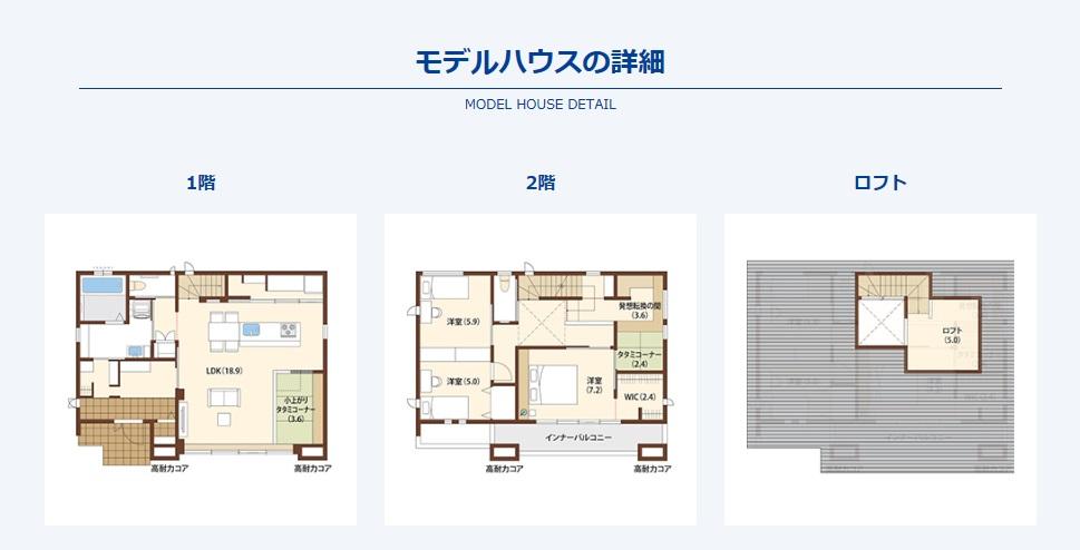 アイフルホーム守谷店 モデルハウスの詳細