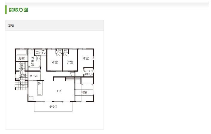SUUMO アイフルホーム 僕たちは「リビング大好き」主義! 家族の距離がグンと縮まる平屋の家 間取り図