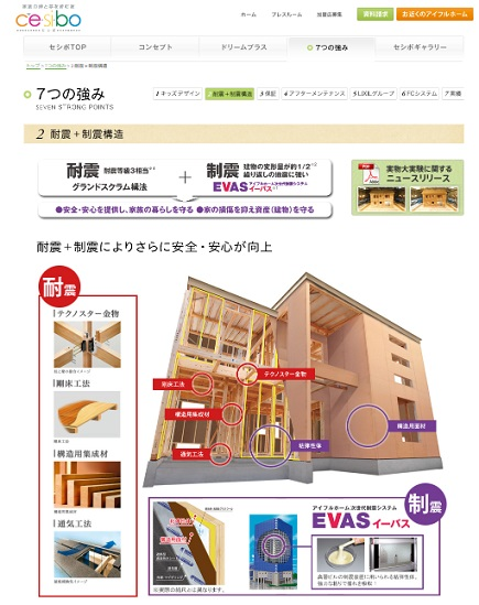 アイフルホーム セシボ零 耐震+制震構造