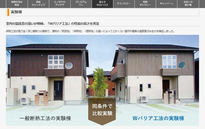 桧家住宅 省エネエコハウス 「Wバリア工法」の性能の高さを実証