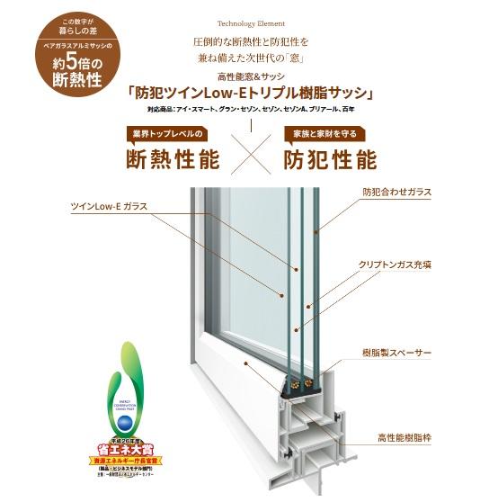 一条工務店 公式サイト テクノロジー 高性能窓&サッシ「防犯ツインLow-Eトリプル樹脂サッシ」