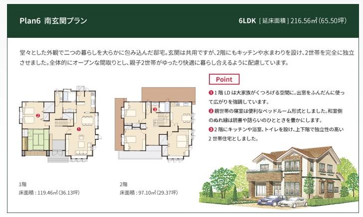 一条工務店 公式サイト セゾン 解説ページ Plan6 南玄関プラン