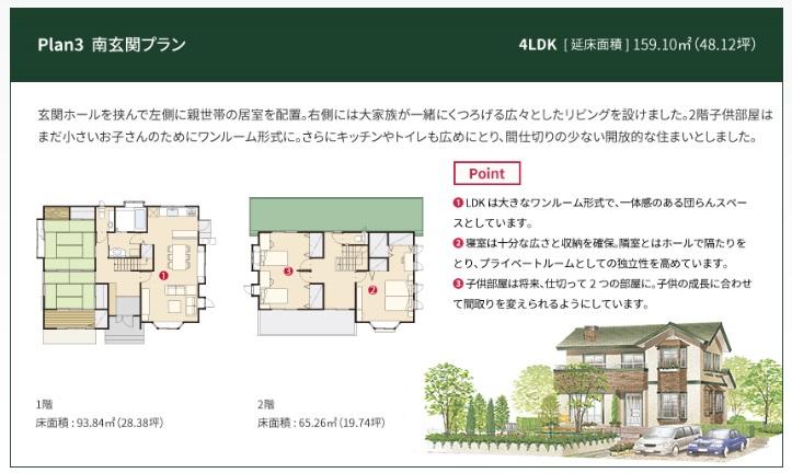 一条工務店 公式サイト セゾン 解説ページ Plan3 南玄関プラン