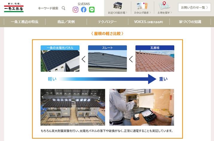 一条工務店 公式サイト 大容量太陽光発電 屋根の軽さ比較