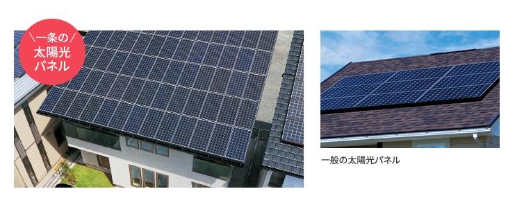 一条工務店 公式サイト 大容量太陽光発電 スマートで無駄のない屋根一体型パネルで、大容量発電