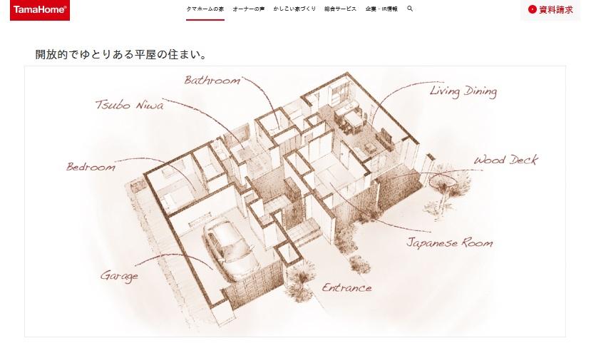 タマホーム GALLERIART/ガレリアート 間取り例